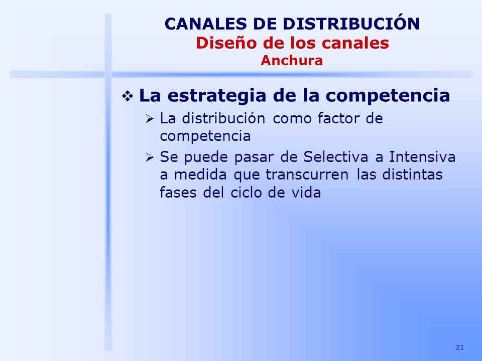 CANALES DE DISTRIBUCIÓN Diseño de los canales Anchura