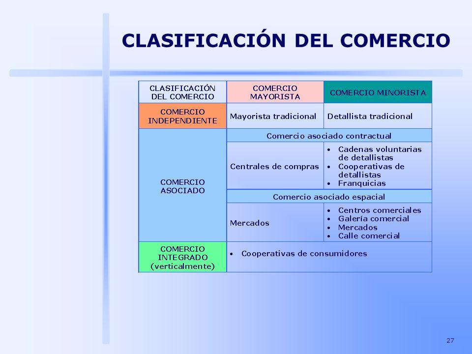 CLASIFICACIÓN DEL COMERCIO