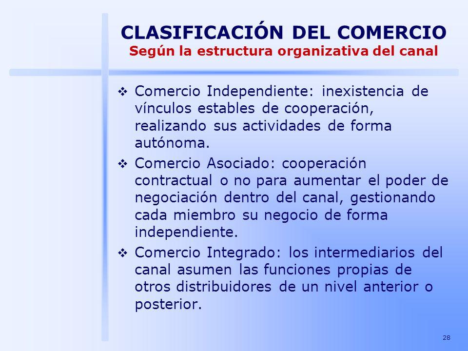 CLASIFICACIÓN DEL COMERCIO Según la estructura organizativa del canal
