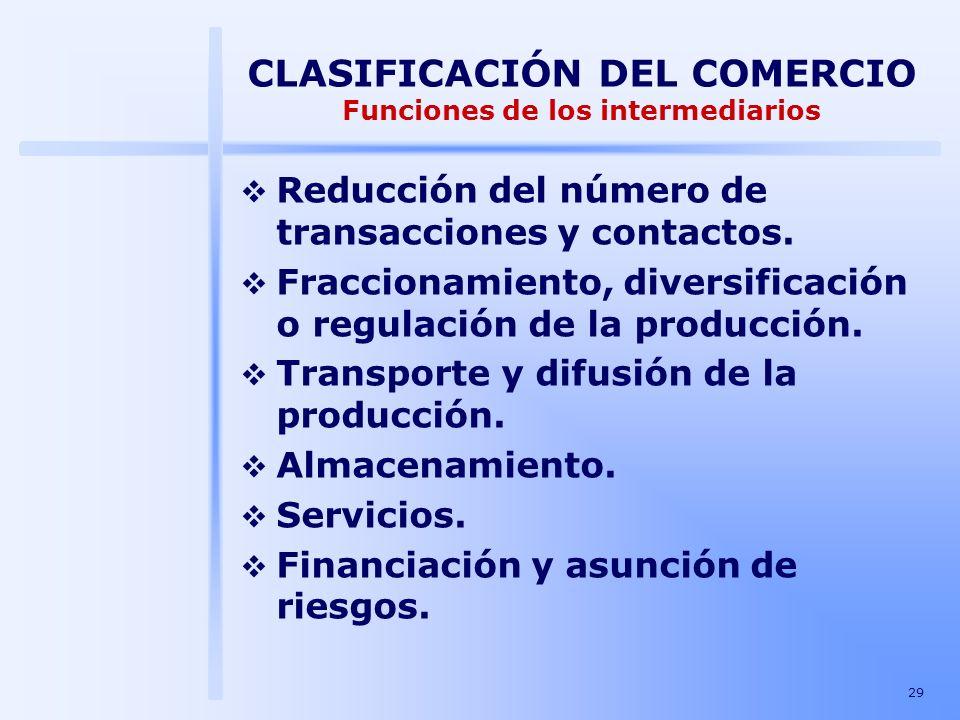 CLASIFICACIÓN DEL COMERCIO Funciones de los intermediarios