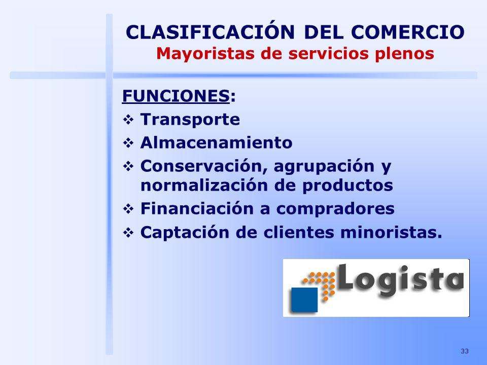 CLASIFICACIÓN DEL COMERCIO Mayoristas de servicios plenos