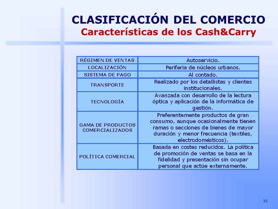 CLASIFICACIÓN DEL COMERCIO Características de los Cash&Carry