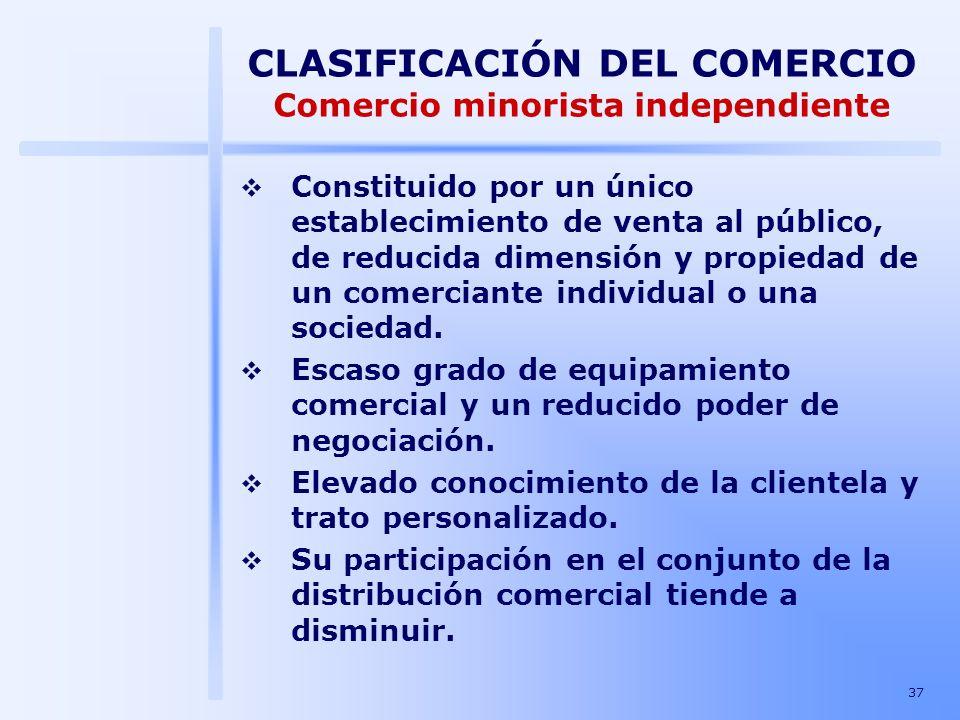 CLASIFICACIÓN DEL COMERCIO Comercio minorista independiente
