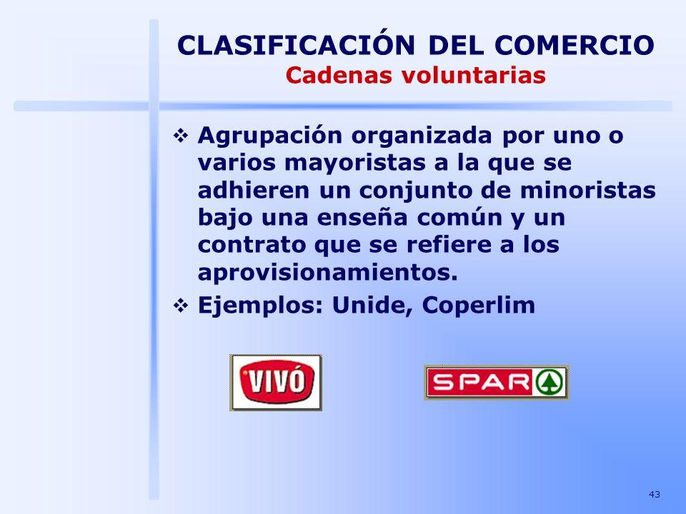CLASIFICACIÓN DEL COMERCIO Cadenas voluntarias