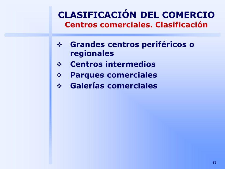CLASIFICACIÓN DEL COMERCIO Centros comerciales. Clasificación