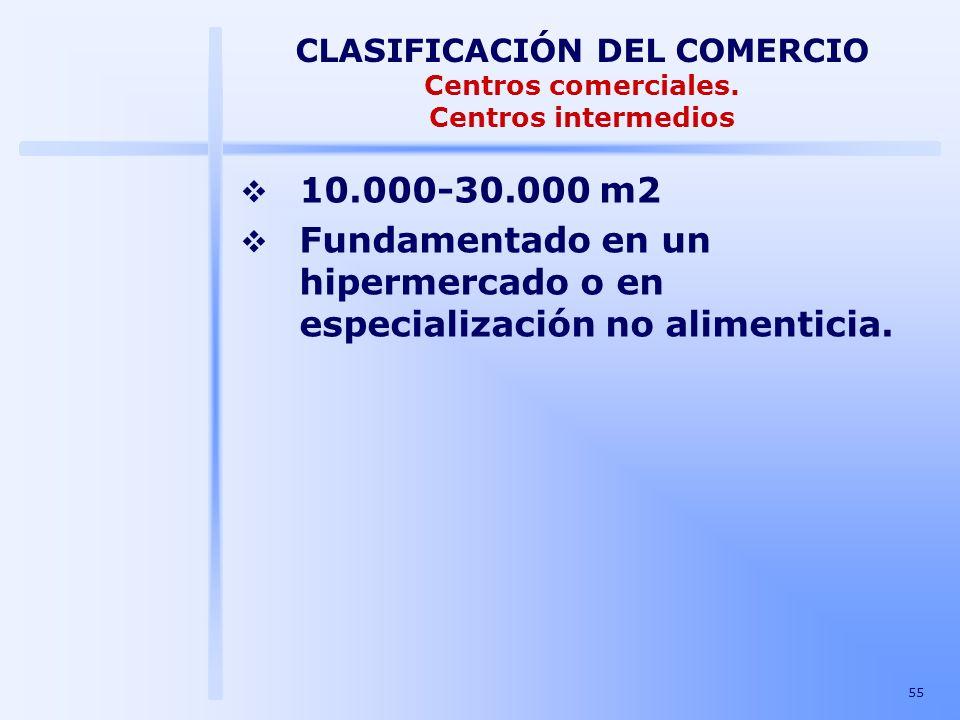 CLASIFICACIÓN DEL COMERCIO Centros comerciales. Centros intermedios