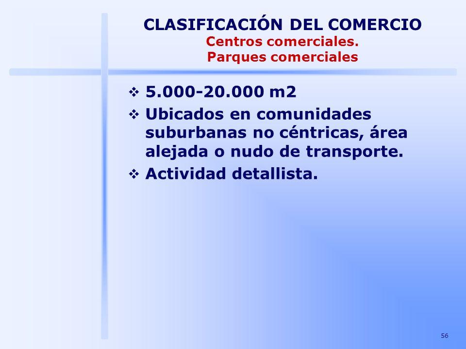 CLASIFICACIÓN DEL COMERCIO Centros comerciales. Parques comerciales