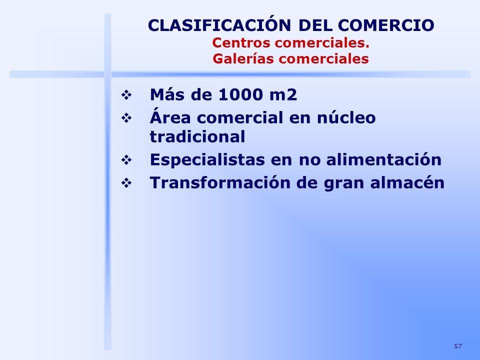 CLASIFICACIÓN DEL COMERCIO Centros comerciales. Galerías comerciales