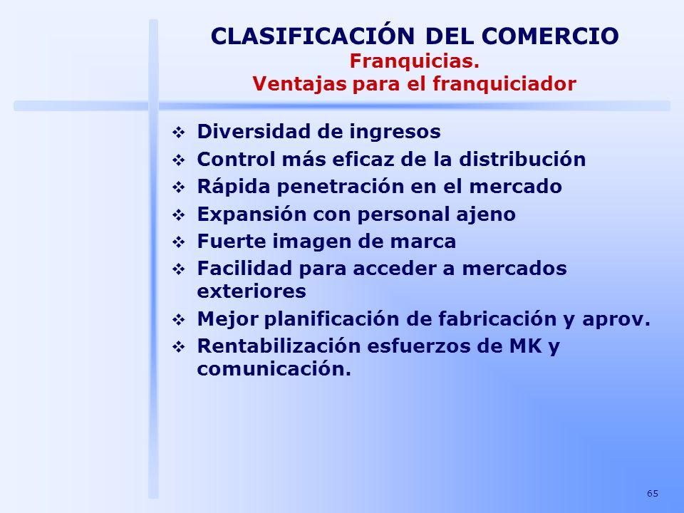 CLASIFICACIÓN DEL COMERCIO Franquicias. Ventajas para el franquiciador
