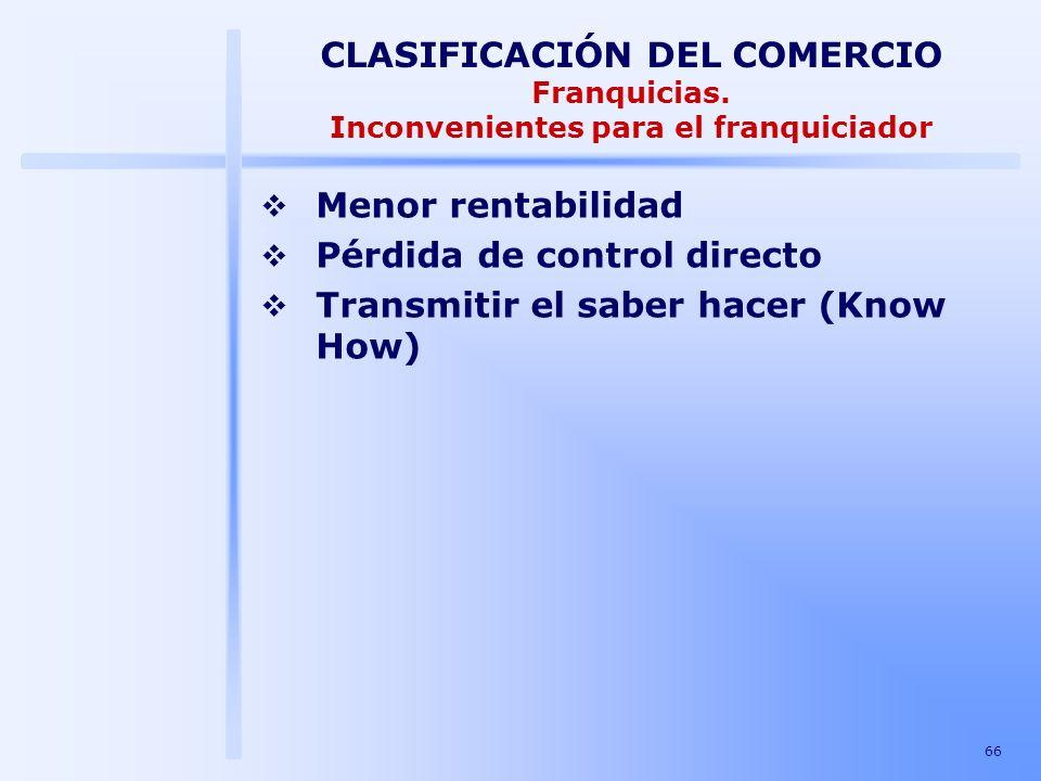 CLASIFICACIÓN DEL COMERCIO Franquicias