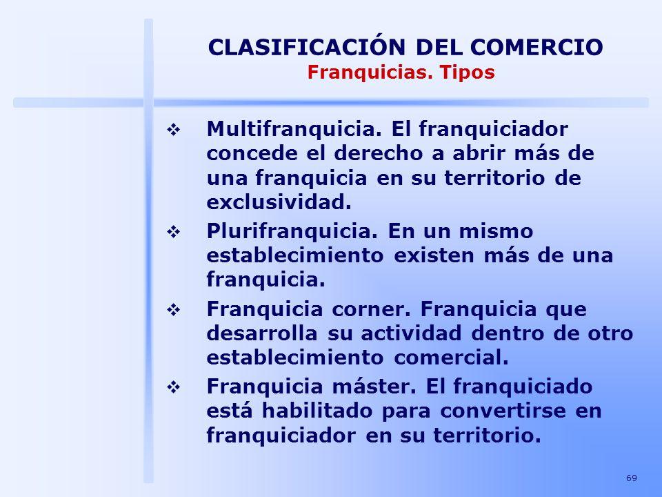 CLASIFICACIÓN DEL COMERCIO Franquicias. Tipos