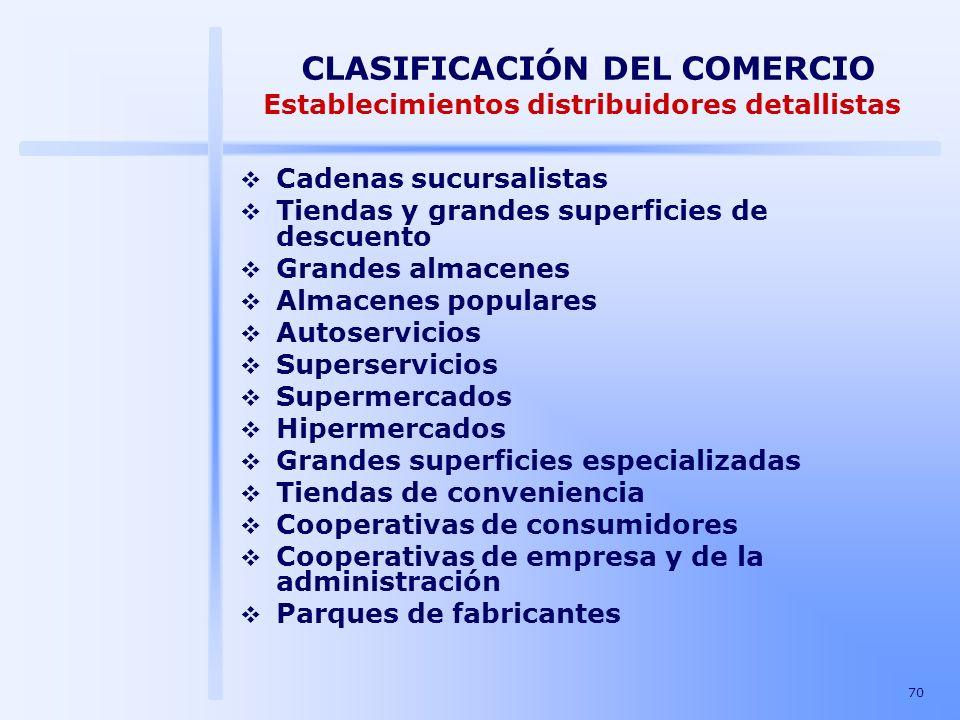 CLASIFICACIÓN DEL COMERCIO Establecimientos distribuidores detallistas