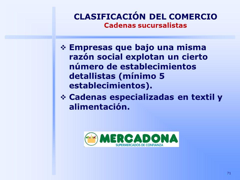 CLASIFICACIÓN DEL COMERCIO Cadenas sucursalistas
