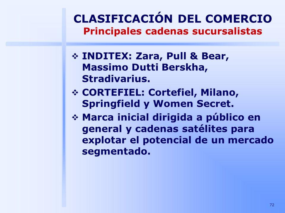 CLASIFICACIÓN DEL COMERCIO Principales cadenas sucursalistas