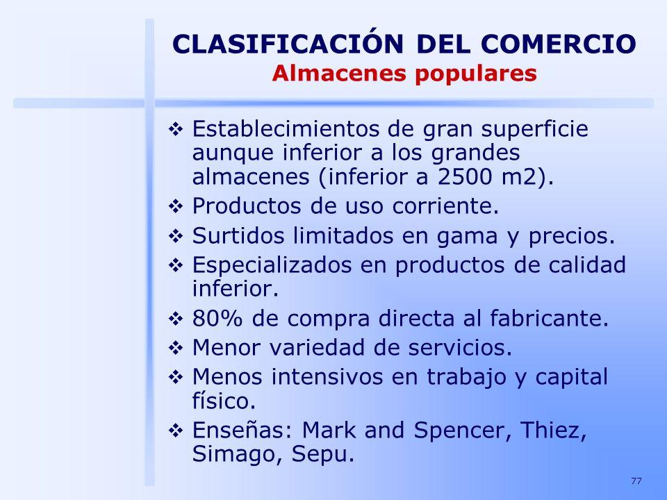 CLASIFICACIÓN DEL COMERCIO Almacenes populares
