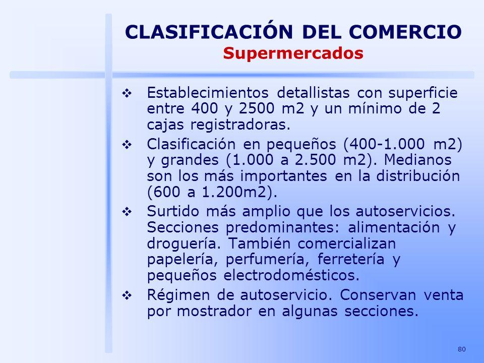 CLASIFICACIÓN DEL COMERCIO Supermercados