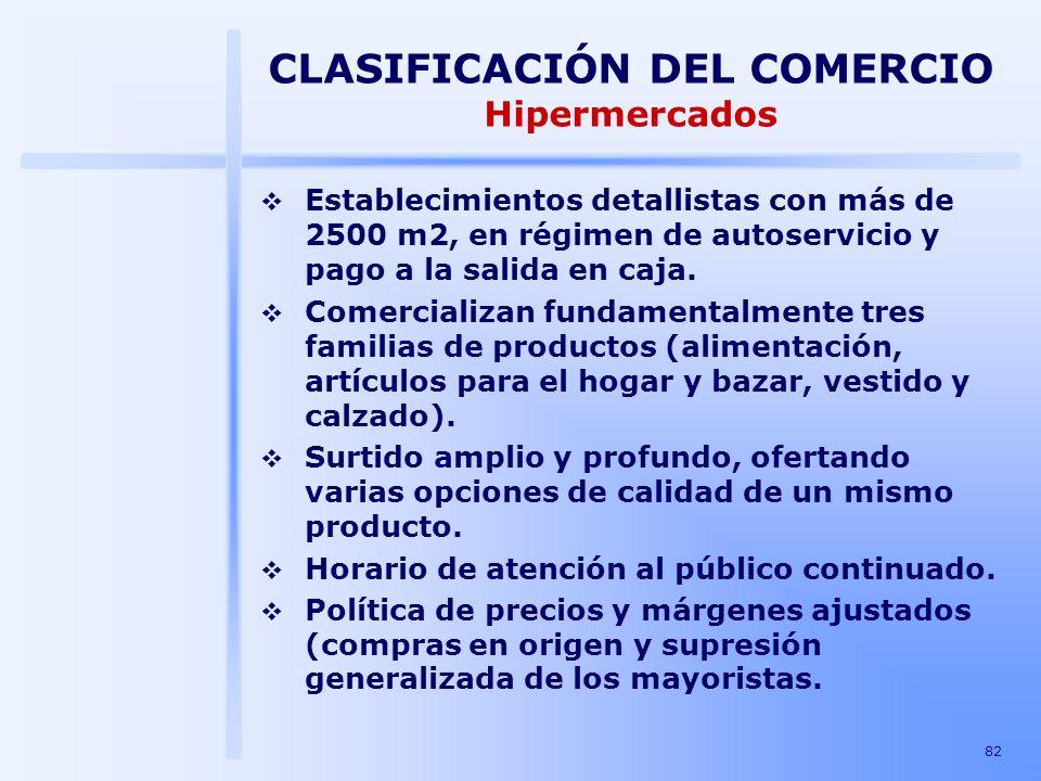 CLASIFICACIÓN DEL COMERCIO Hipermercados