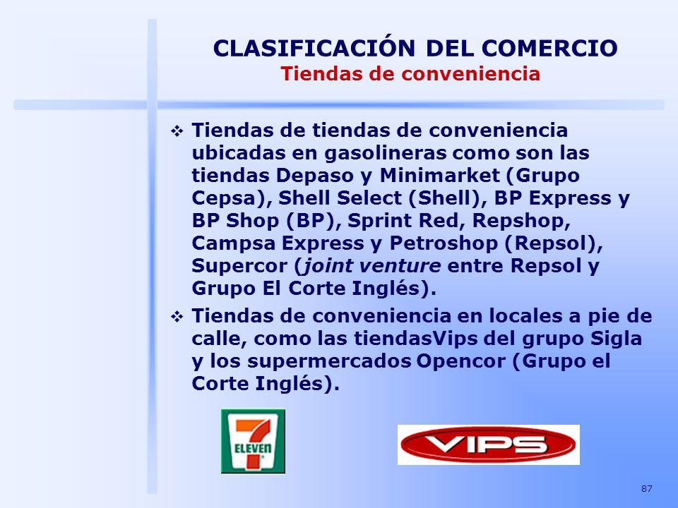 CLASIFICACIÓN DEL COMERCIO Tiendas de conveniencia
