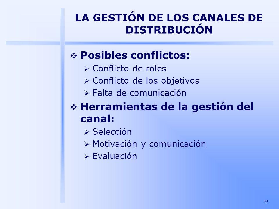 LA GESTIÓN DE LOS CANALES DE DISTRIBUCIÓN