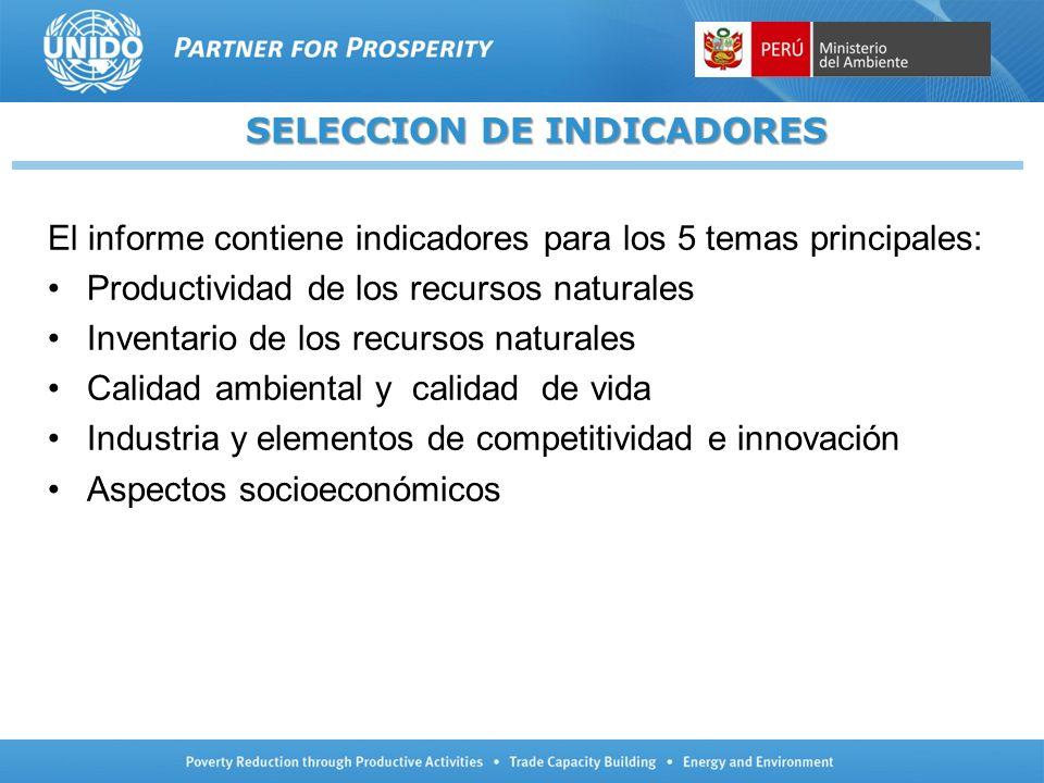 SELECCION DE INDICADORES