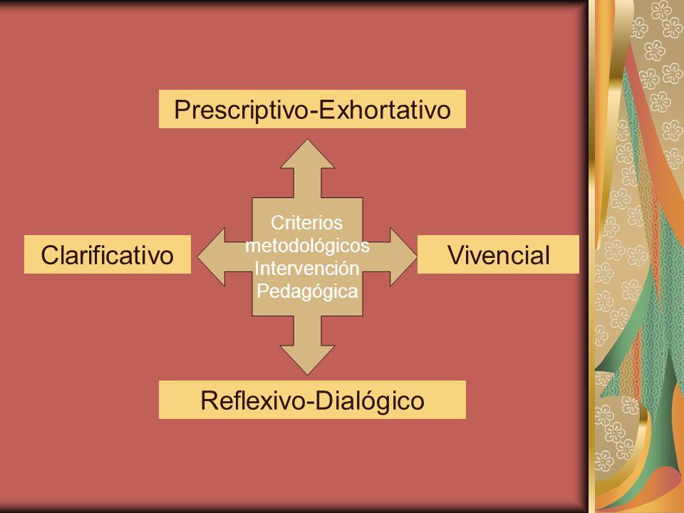 Prescriptivo-Exhortativo