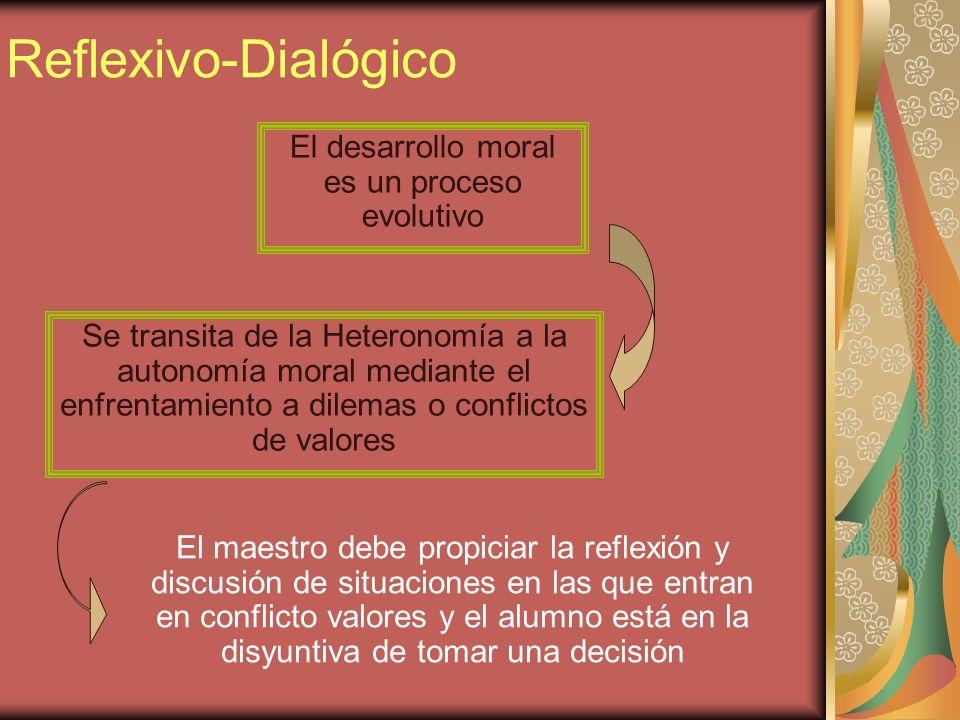 El desarrollo moral es un proceso evolutivo