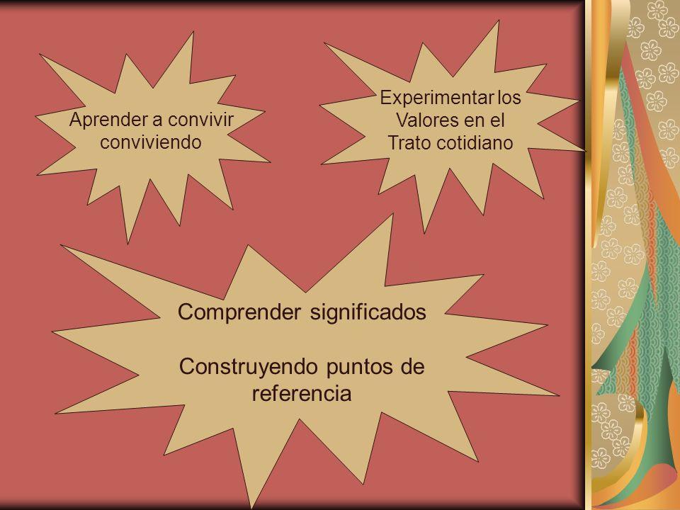 Comprender significados Construyendo puntos de referencia