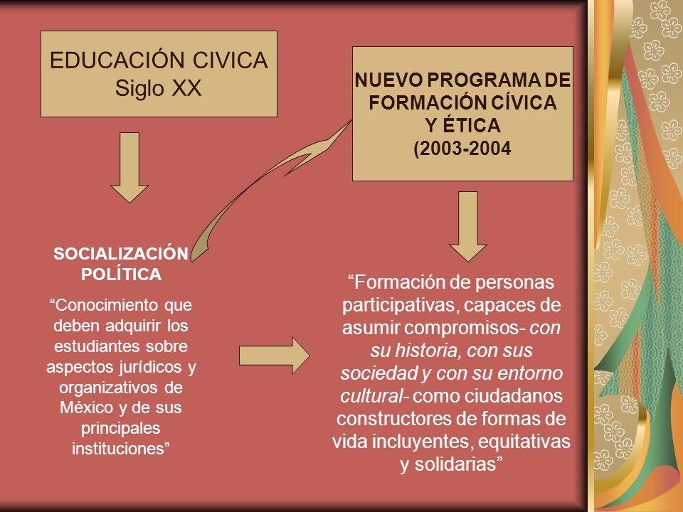 SOCIALIZACIÓN POLÍTICA