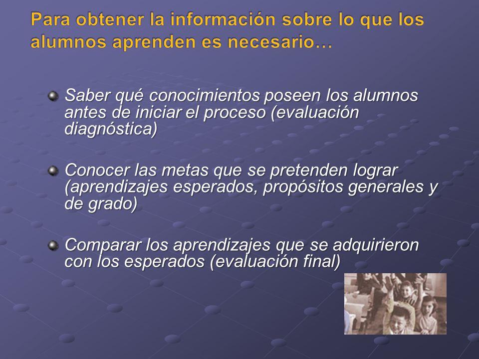 Para obtener la información sobre lo que los alumnos aprenden es necesario…