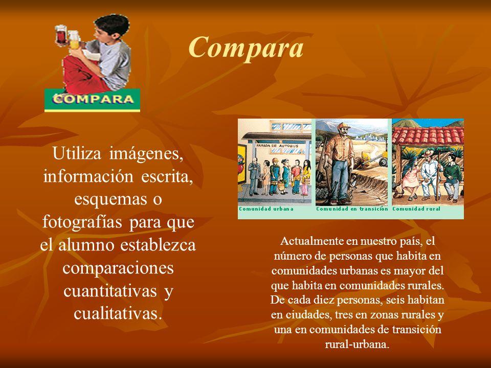ComparaUtiliza imágenes, información escrita, esquemas o fotografías para que el alumno establezca comparaciones cuantitativas y cualitativas.