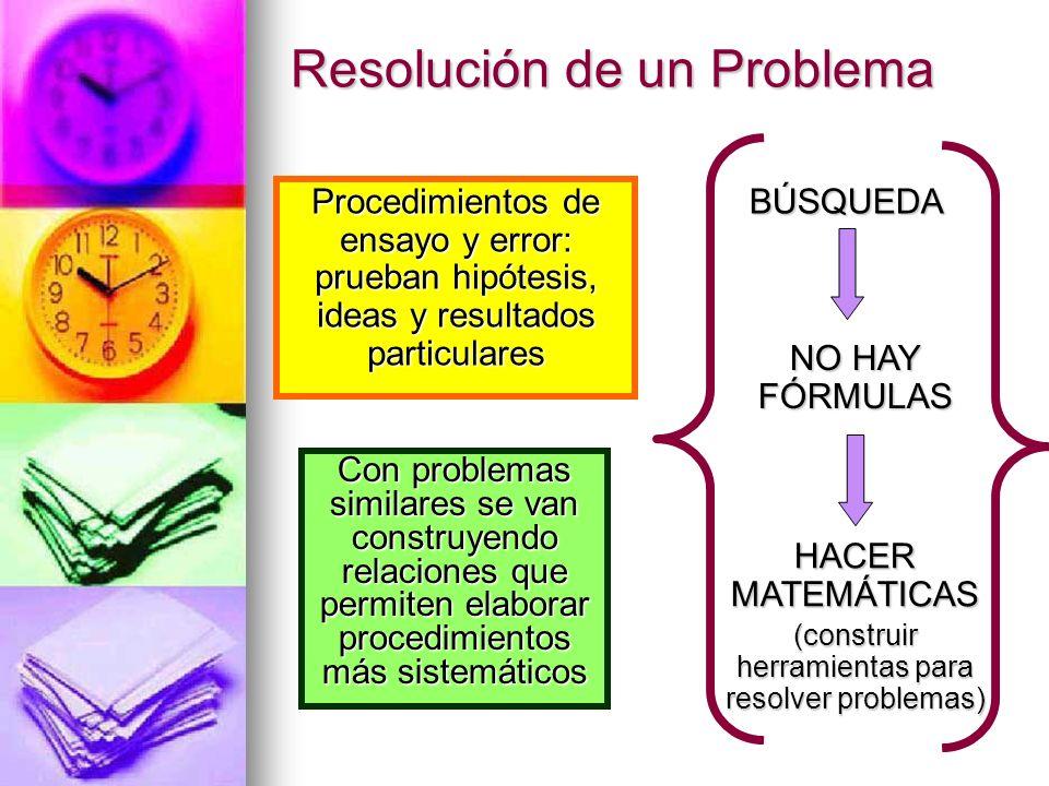 Resolución de un Problema