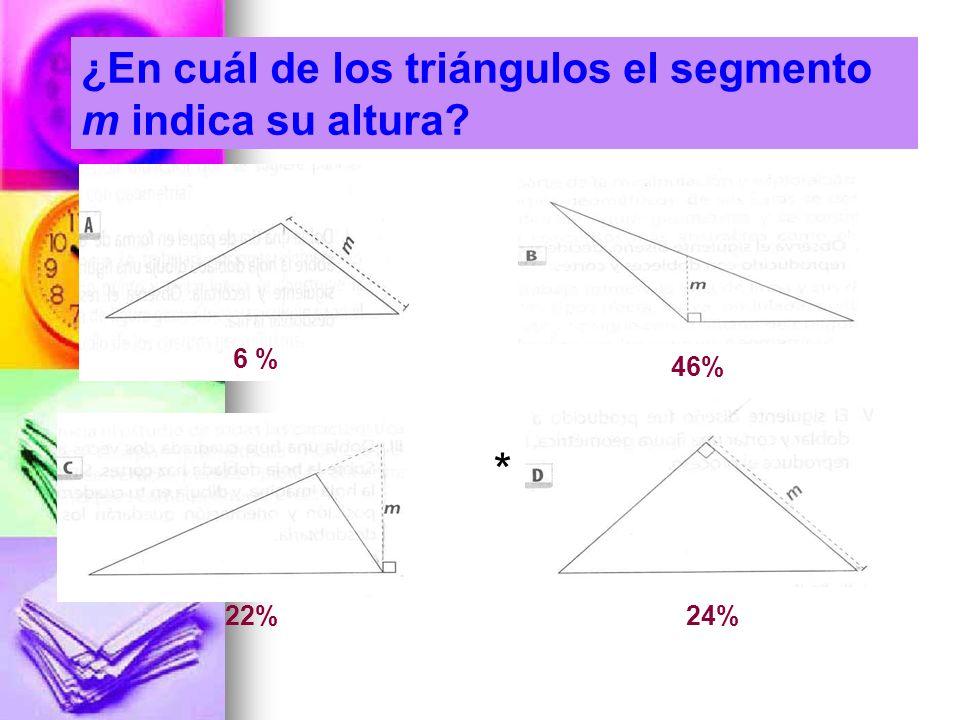 * ¿En cuál de los triángulos el segmento m indica su altura 6 % 46%