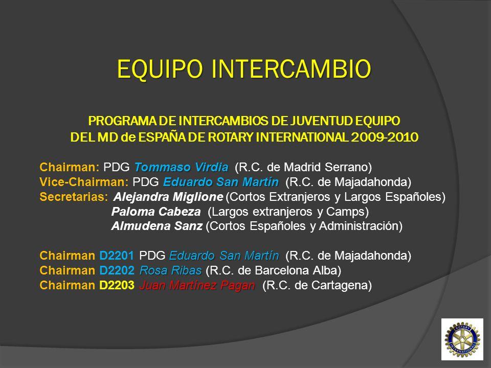 EQUIPO INTERCAMBIO PROGRAMA DE INTERCAMBIOS DE JUVENTUD EQUIPO