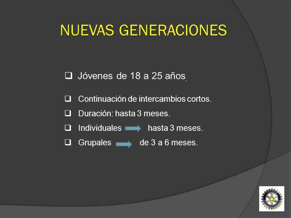 NUEVAS GENERACIONES Jóvenes de 18 a 25 años.