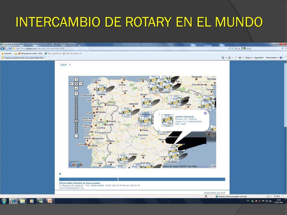INTERCAMBIO DE ROTARY EN EL MUNDO