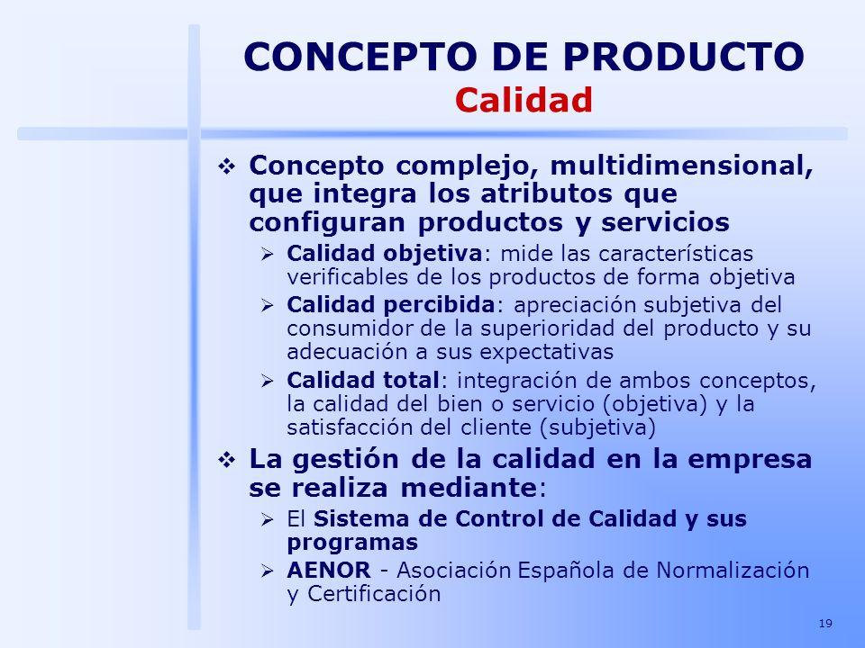 CONCEPTO DE PRODUCTO Calidad