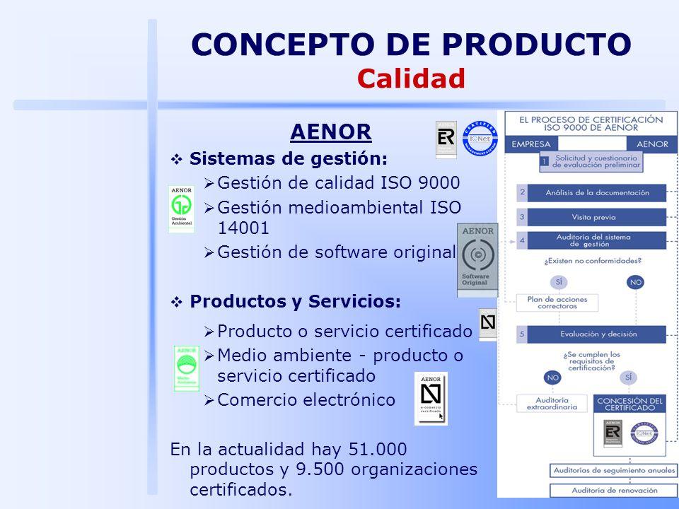 CONCEPTO DE PRODUCTO Calidad AENOR Sistemas de gestión: