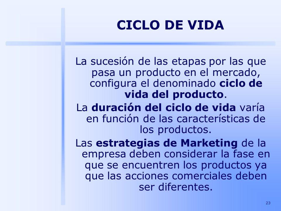 CICLO DE VIDA La sucesión de las etapas por las que pasa un producto en el mercado, configura el denominado ciclo de vida del producto.