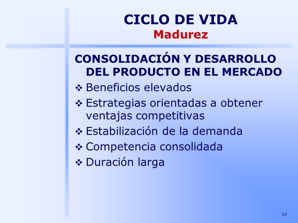 CICLO DE VIDA Madurez. CONSOLIDACIÓN Y DESARROLLO DEL PRODUCTO EN EL MERCADO. Beneficios elevados.