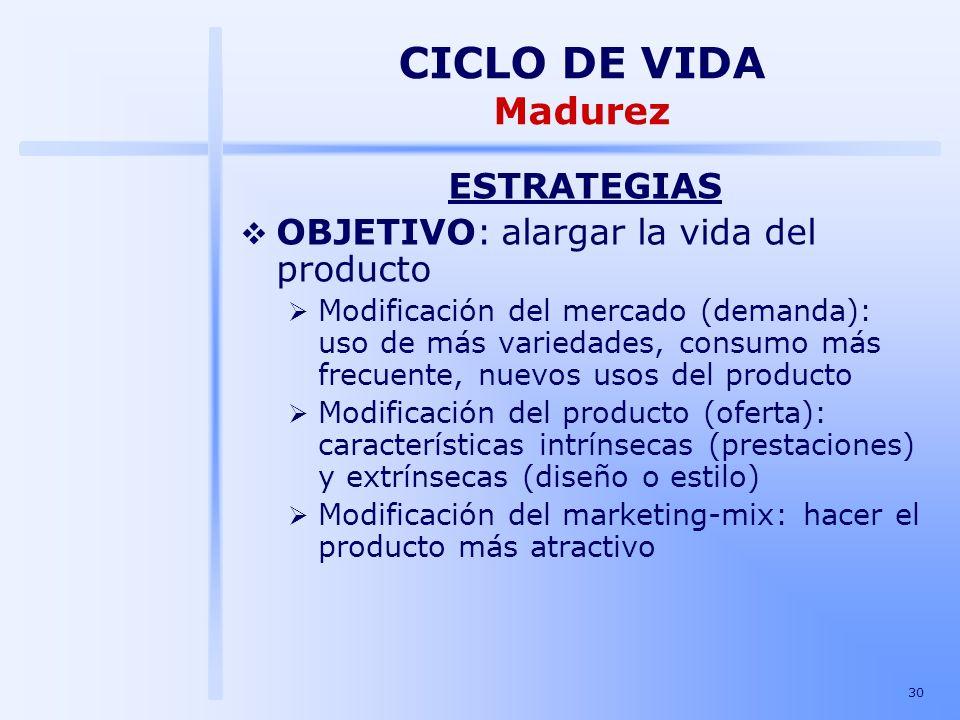 CICLO DE VIDA Madurez ESTRATEGIAS