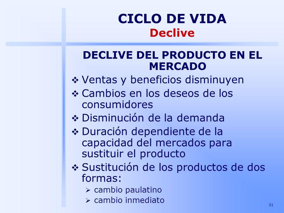 DECLIVE DEL PRODUCTO EN EL MERCADO