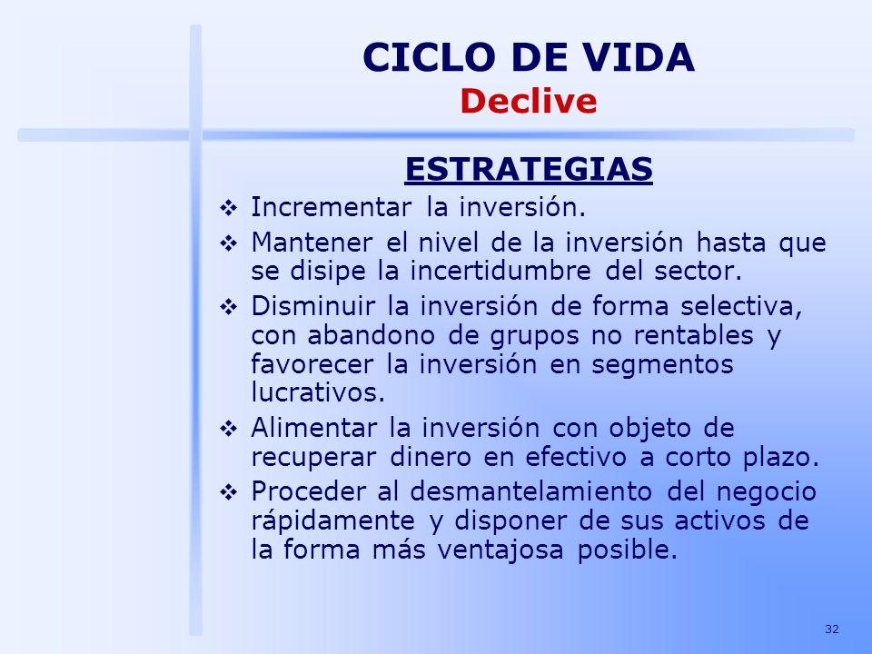 CICLO DE VIDA Declive ESTRATEGIAS Incrementar la inversión.