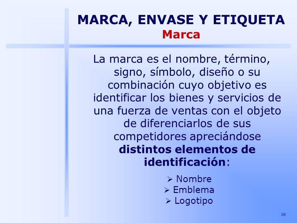 MARCA, ENVASE Y ETIQUETA