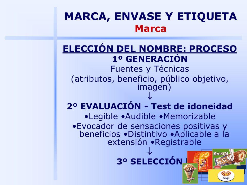 MARCA, ENVASE Y ETIQUETA ELECCIÓN DEL NOMBRE: PROCESO