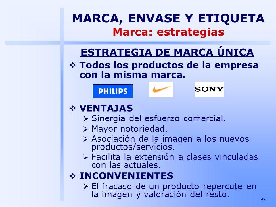 MARCA, ENVASE Y ETIQUETA ESTRATEGIA DE MARCA ÚNICA
