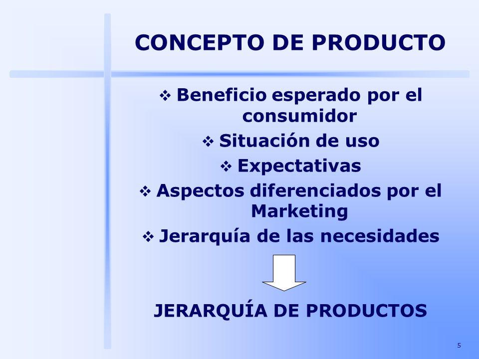 CONCEPTO DE PRODUCTO Beneficio esperado por el consumidor