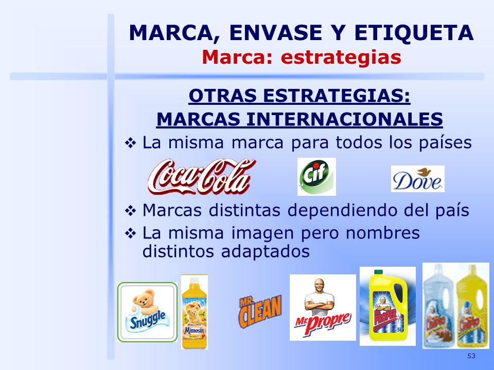 MARCA, ENVASE Y ETIQUETA MARCAS INTERNACIONALES