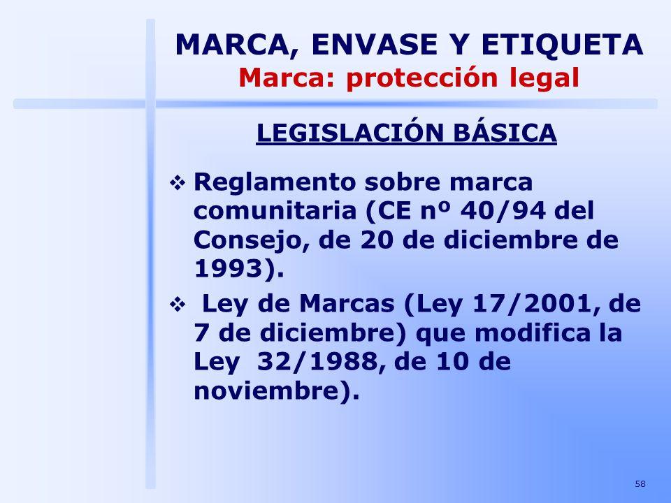 MARCA, ENVASE Y ETIQUETA Marca: protección legal