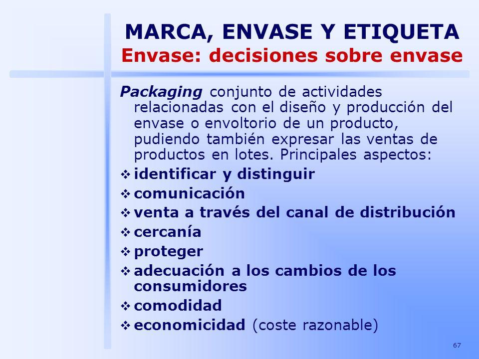 MARCA, ENVASE Y ETIQUETA Envase: decisiones sobre envase