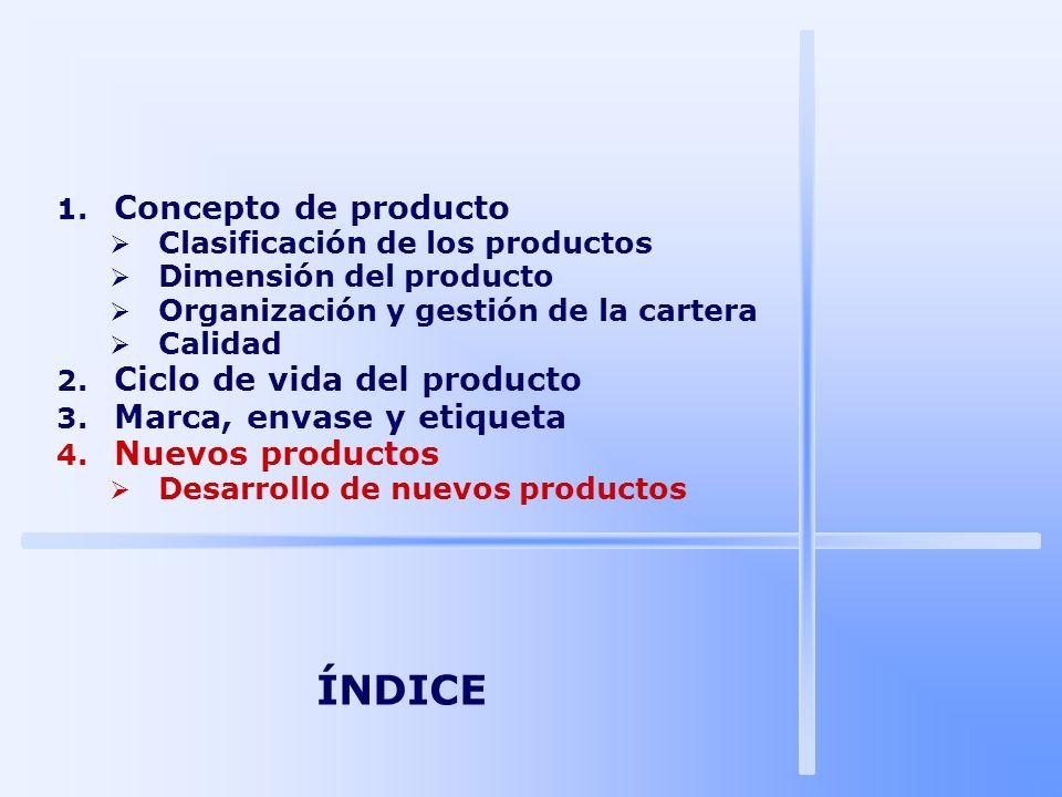 ÍNDICE Concepto de producto Ciclo de vida del producto